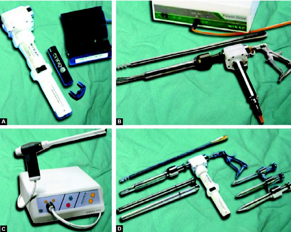 Different type of morcellator
