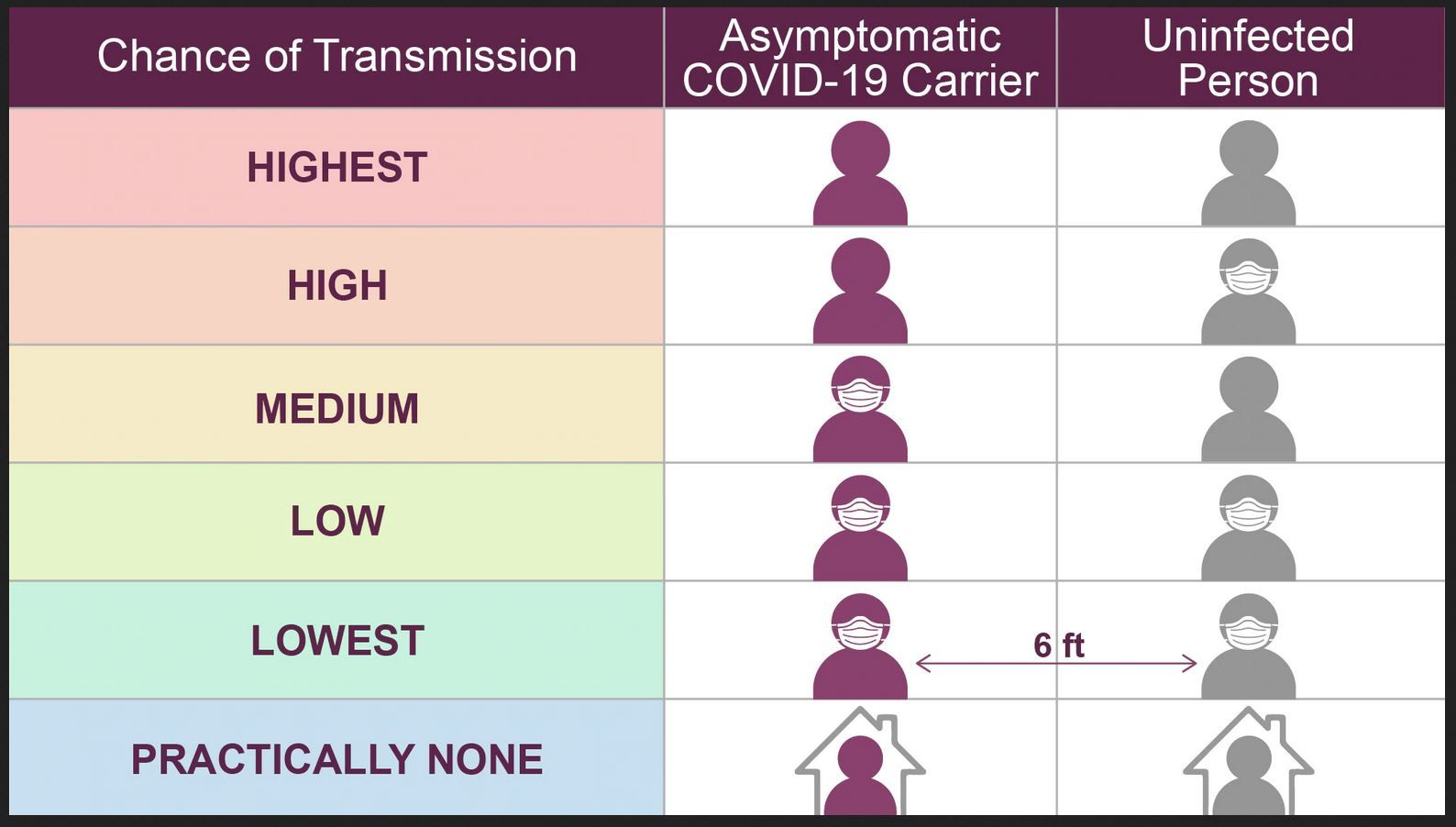 Wear Mask to Prevent Covid 19