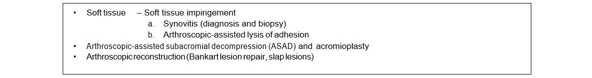 Indications for shoulder arthroscopy